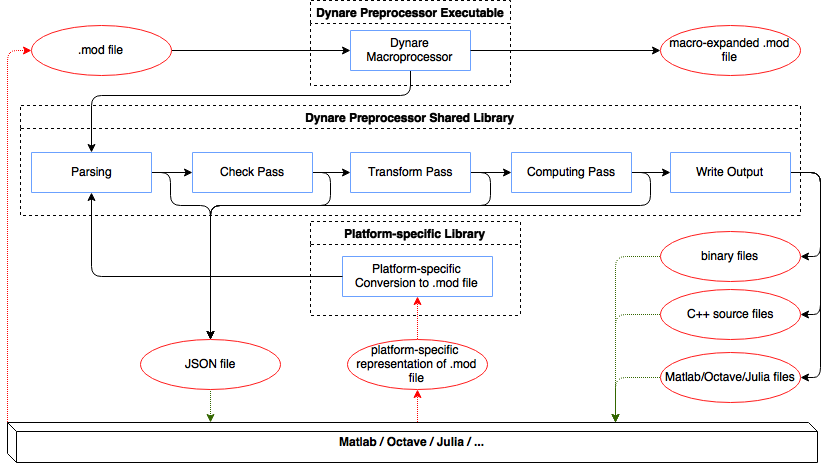 json-preprocessor.png