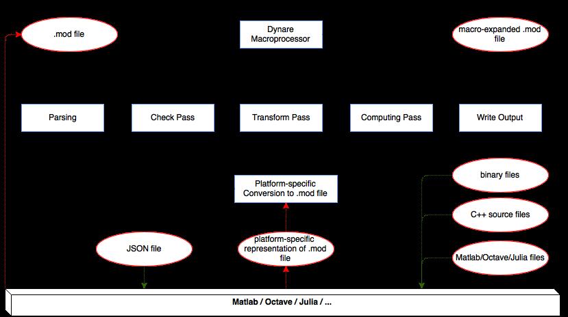 doc/preprocessor/json-preprocessor.png