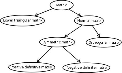 doc/preprocessor/matrices.png