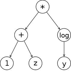 doc/preprocessor/expr.png