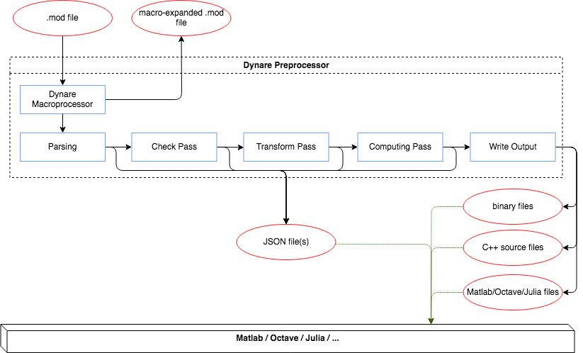 content/images/preprocessor-4.6.png