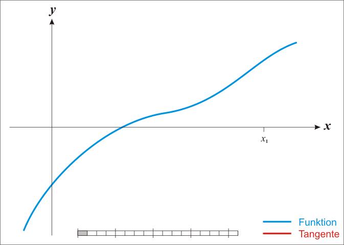 NewtonIteration_Ani-1.png