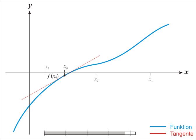NewtonIteration_Ani-15.png