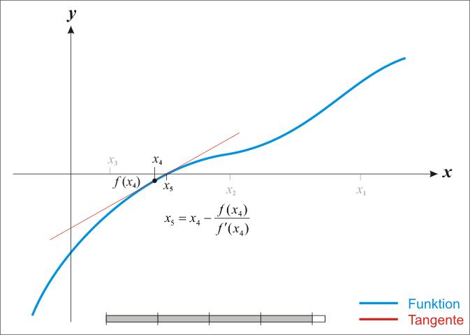 NewtonIteration_Ani-16.png