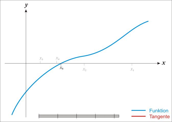 NewtonIteration_Ani-17.png