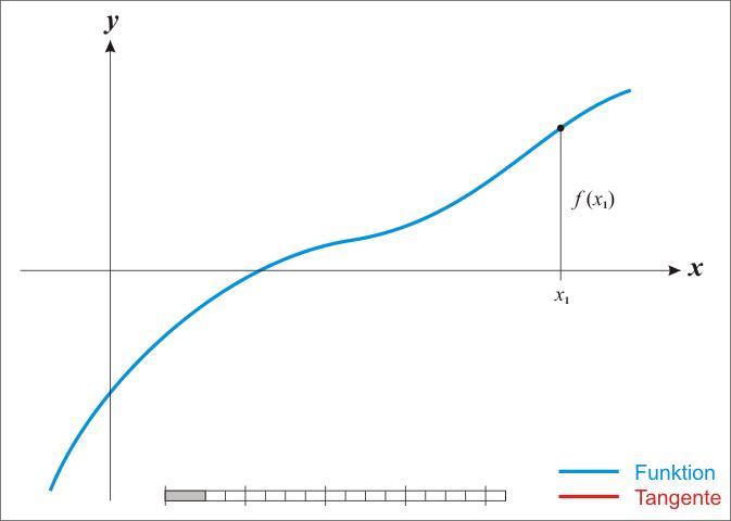NewtonIteration_Ani-2.png