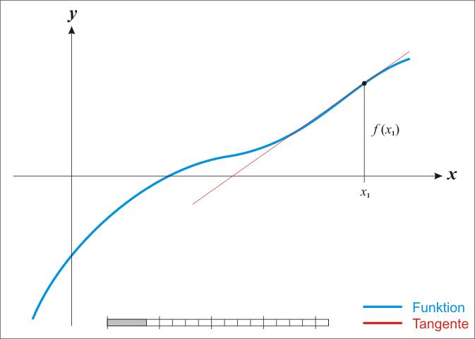 NewtonIteration_Ani-3.png